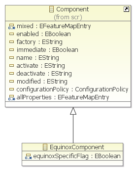 scr-equinox-1.1