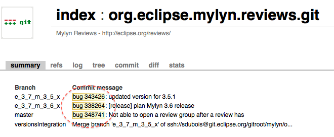 Benjamin Cabé | Page 31 of 55 | Eclipse, Open Source for the